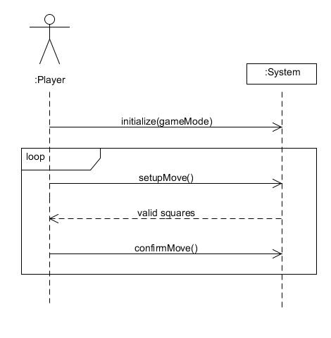 system sequence diagrams - secure computing wiki, Wiring diagram